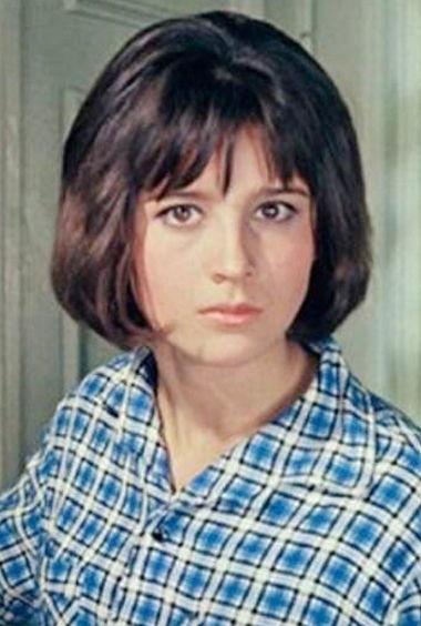 Советские актрисы
