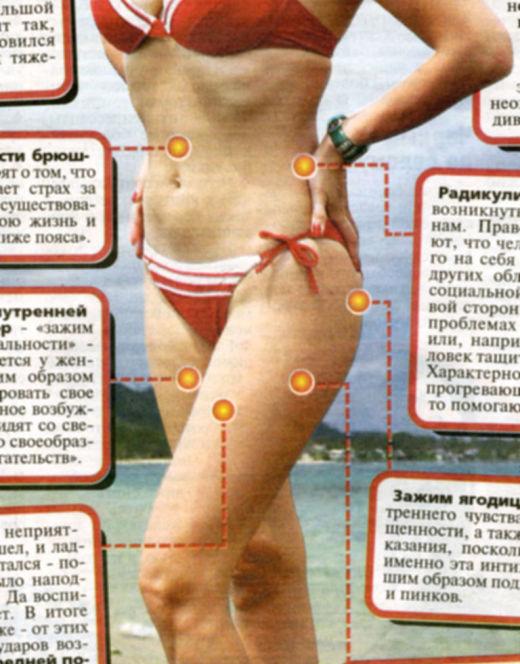 Алика Смехова на фото в купальнике